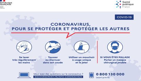 https://www.ffmtr.fr/images/slider/coronavirus-gestes-barrieres.jpg